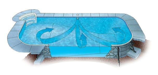 Aqua Genie Swimming Pool Kit Skimmer Pool Warehouse