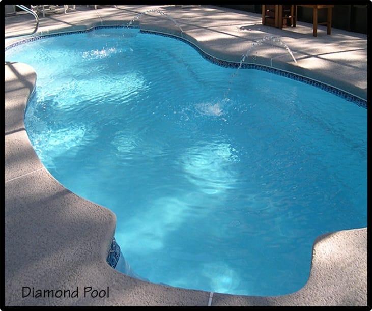 Pool kit styles swimming pool kits inground pool kits for Fiberglass pool kits