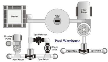 Inground Pool Kit Tips