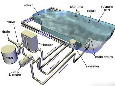 piping diagram for inground pool wiring diagram piping diagram for inground pool wiring diagram for youpiping diagram for inground pool simple wiring diagram