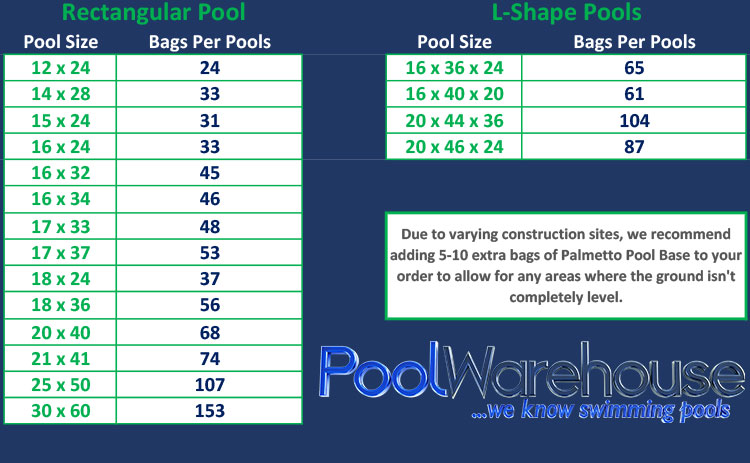 Pool Krete Application Tips For In-ground Swimming Pool Kits