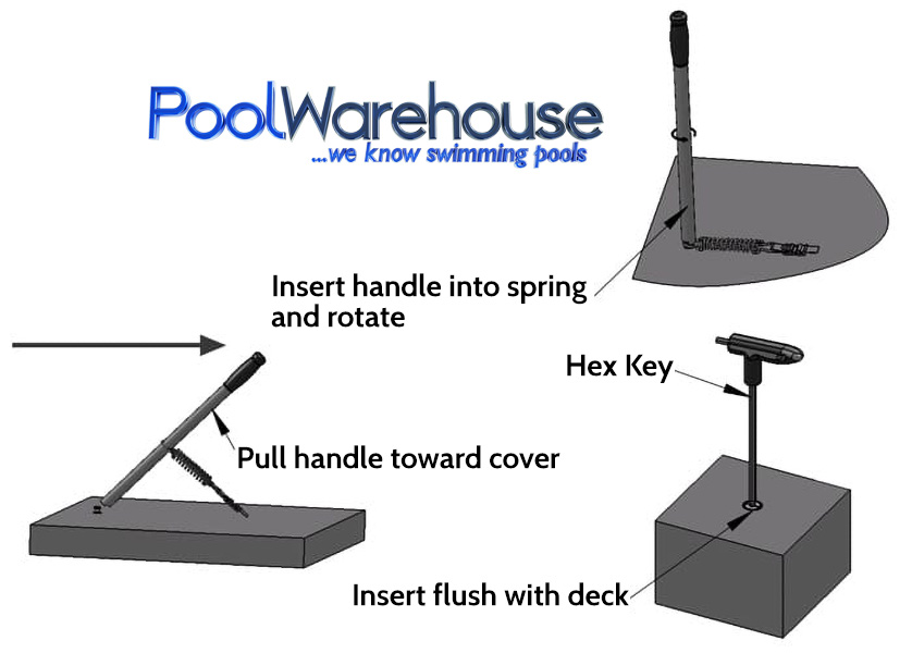 How-To-Remove-Your-Pool-Cover
