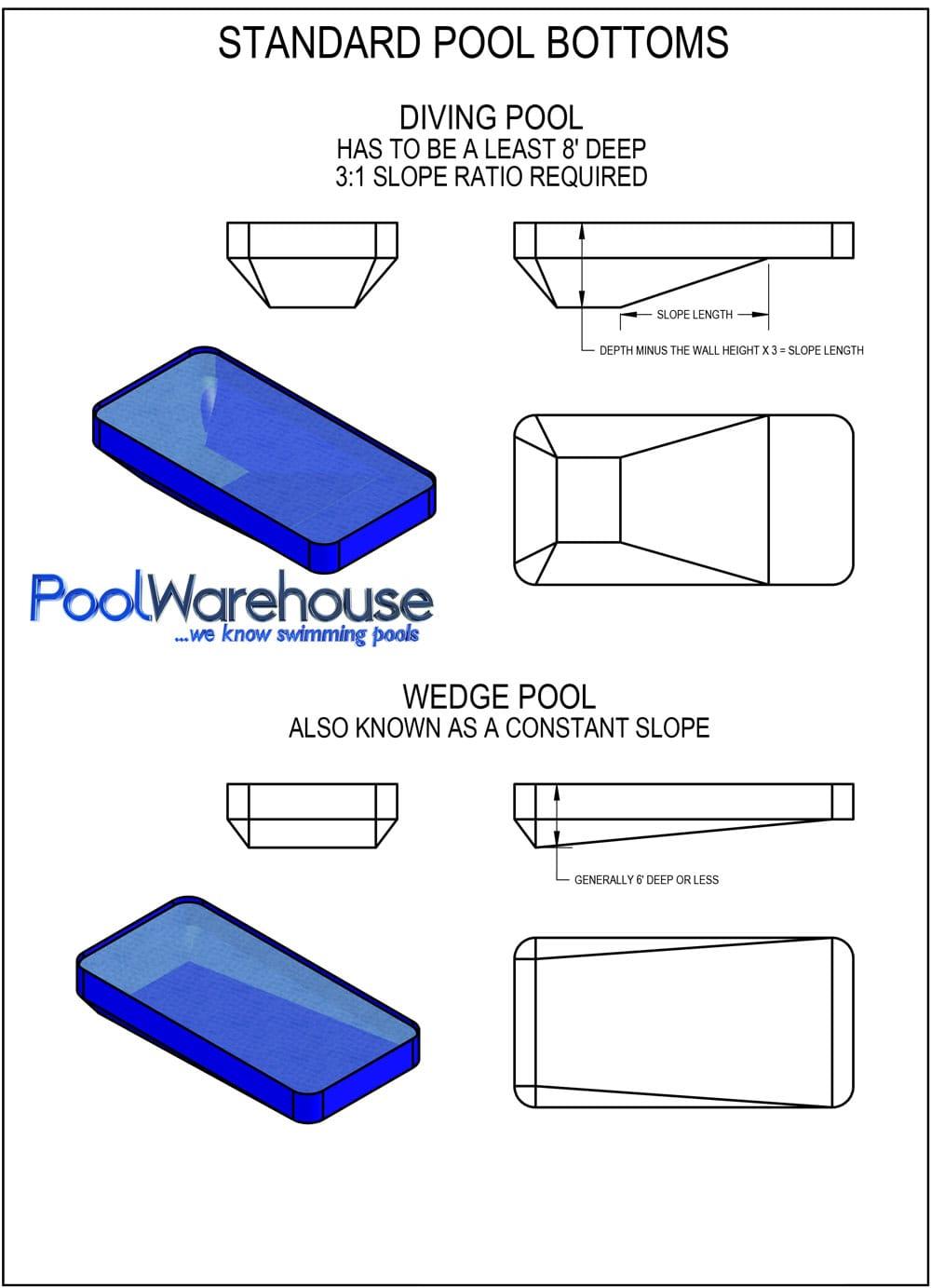Swimming Pool Kit Bottom Styles - Pool Warehouse