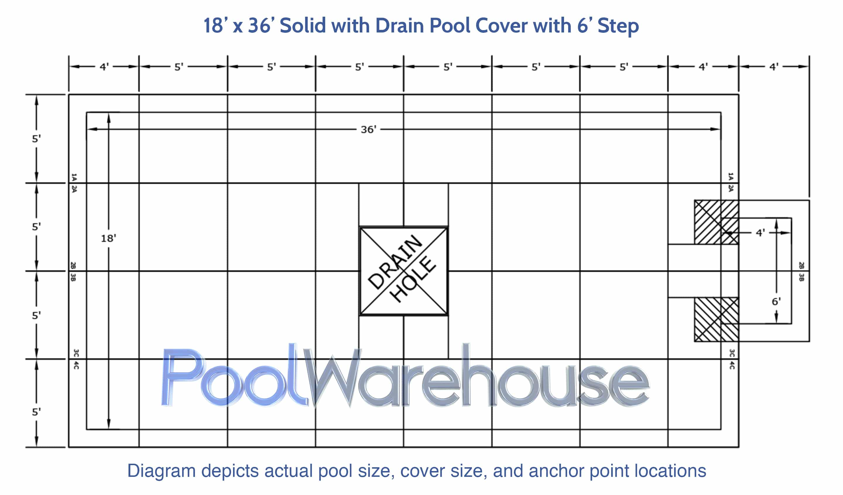 18 X 36 Solid Safety Pool Cover With Step And 20 Yr Warranty Light Wiring Diagram On Automatic Replacement Parts Drain 6
