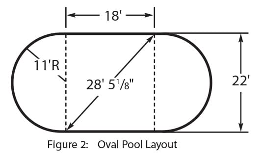 Oval-In-Ground-Swimming-Pool-Kits