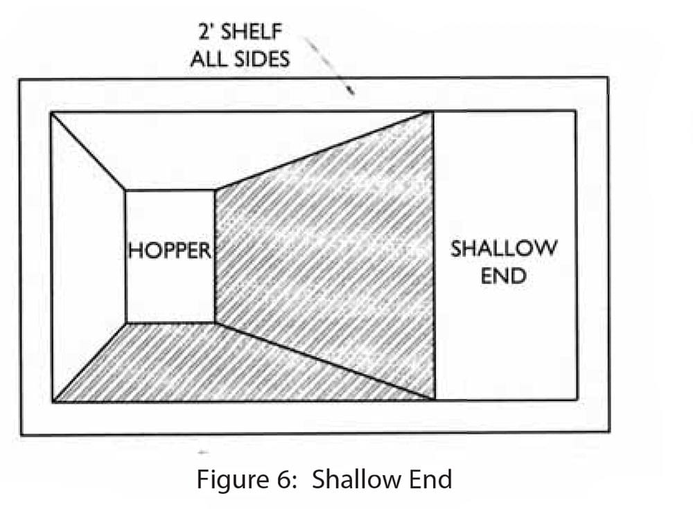 In-ground Pool Kit Dig Sheet