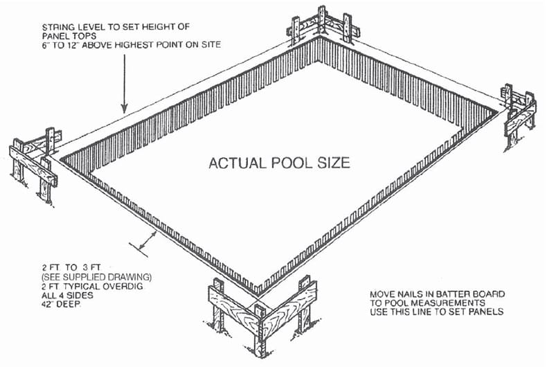 Pool Layouts pool layout - home design