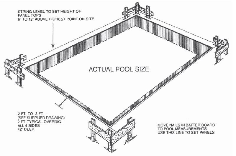 Swimming pool layout inground pool kits for Pool design layout