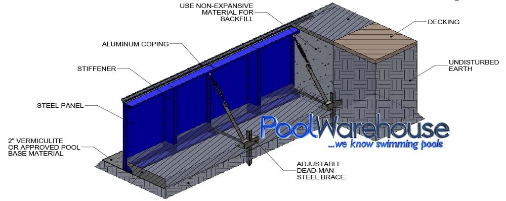 Pool-Kit-Wall-Installation
