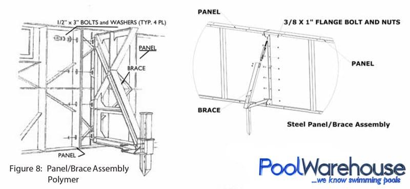 Inground-Pool-Kit-Wall-Installation