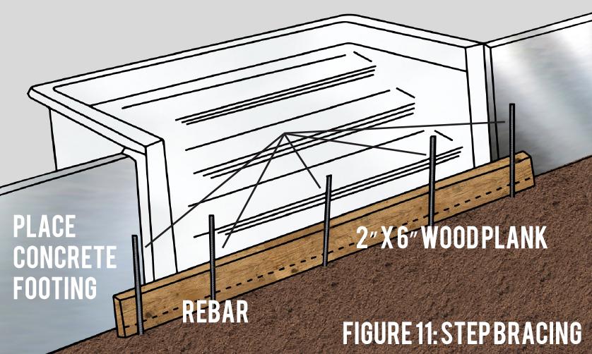 Inground-Swimming-Pool-Kit-Construction
