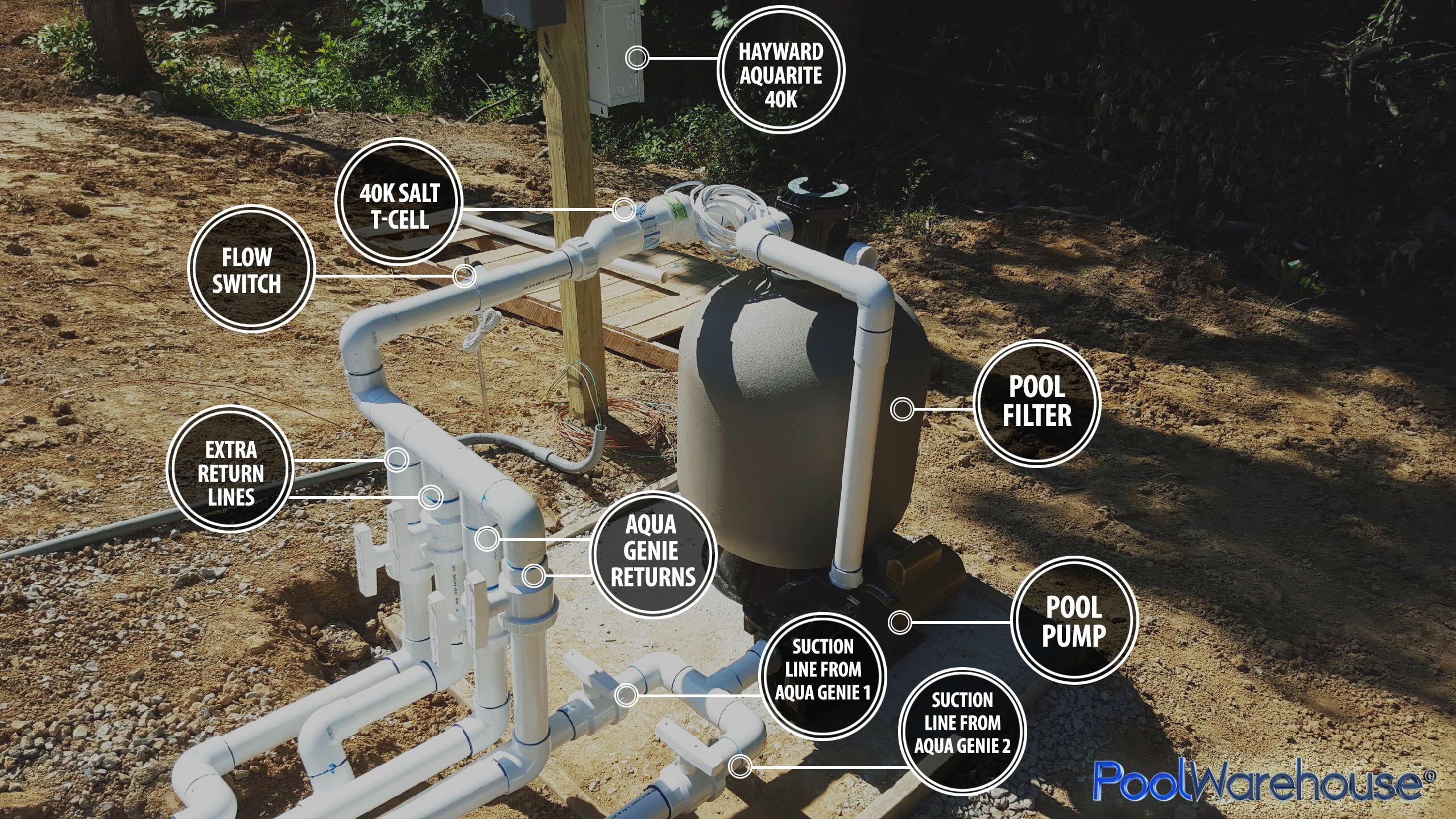Inground Pool Kit Plumbing Pool Warehouse