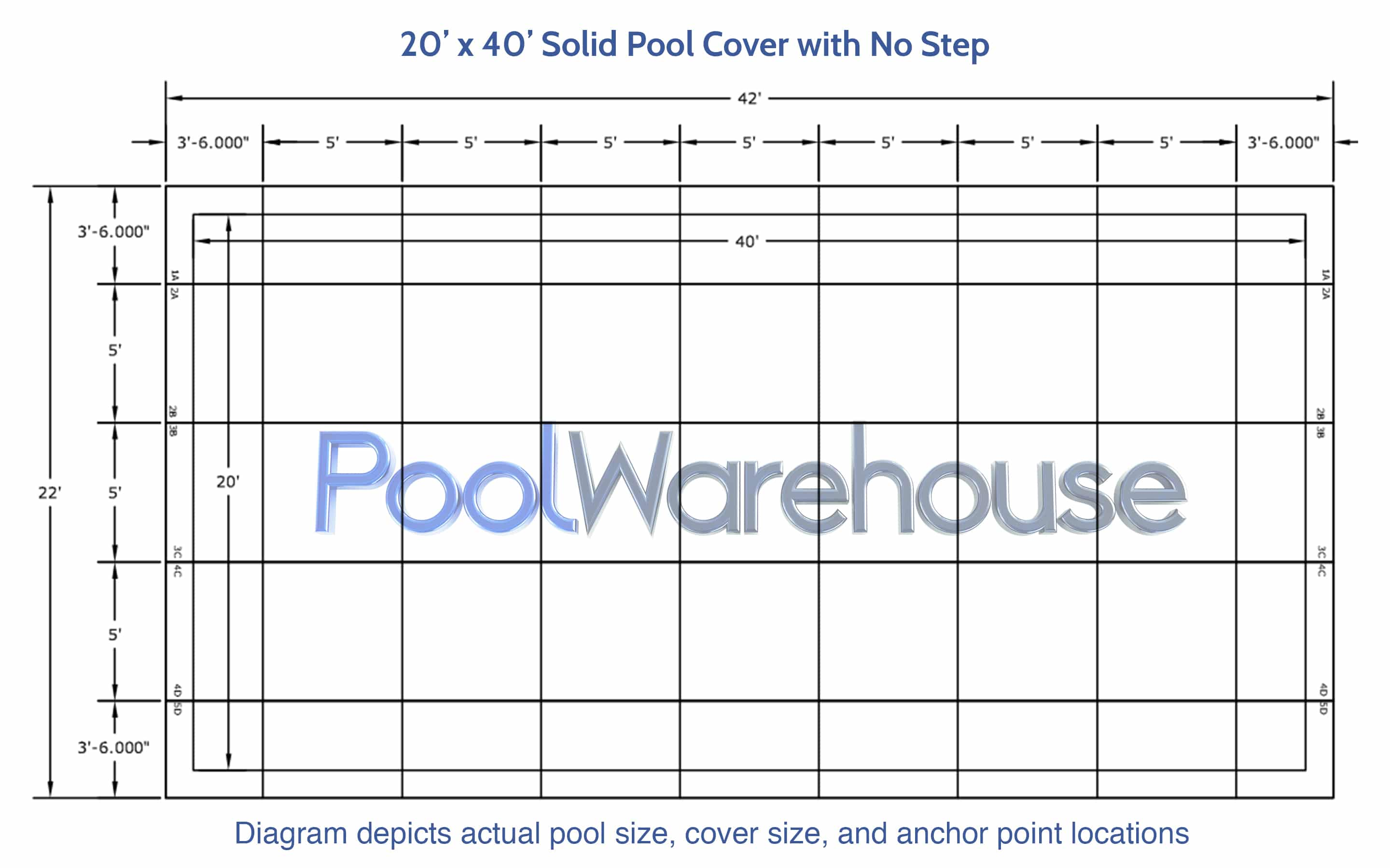 Sale 20 X 40 Hydra Lite Solid Safety Swimming Pool Cover