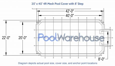 20 x 40 4R Mesh Pool Cover with 8' Step