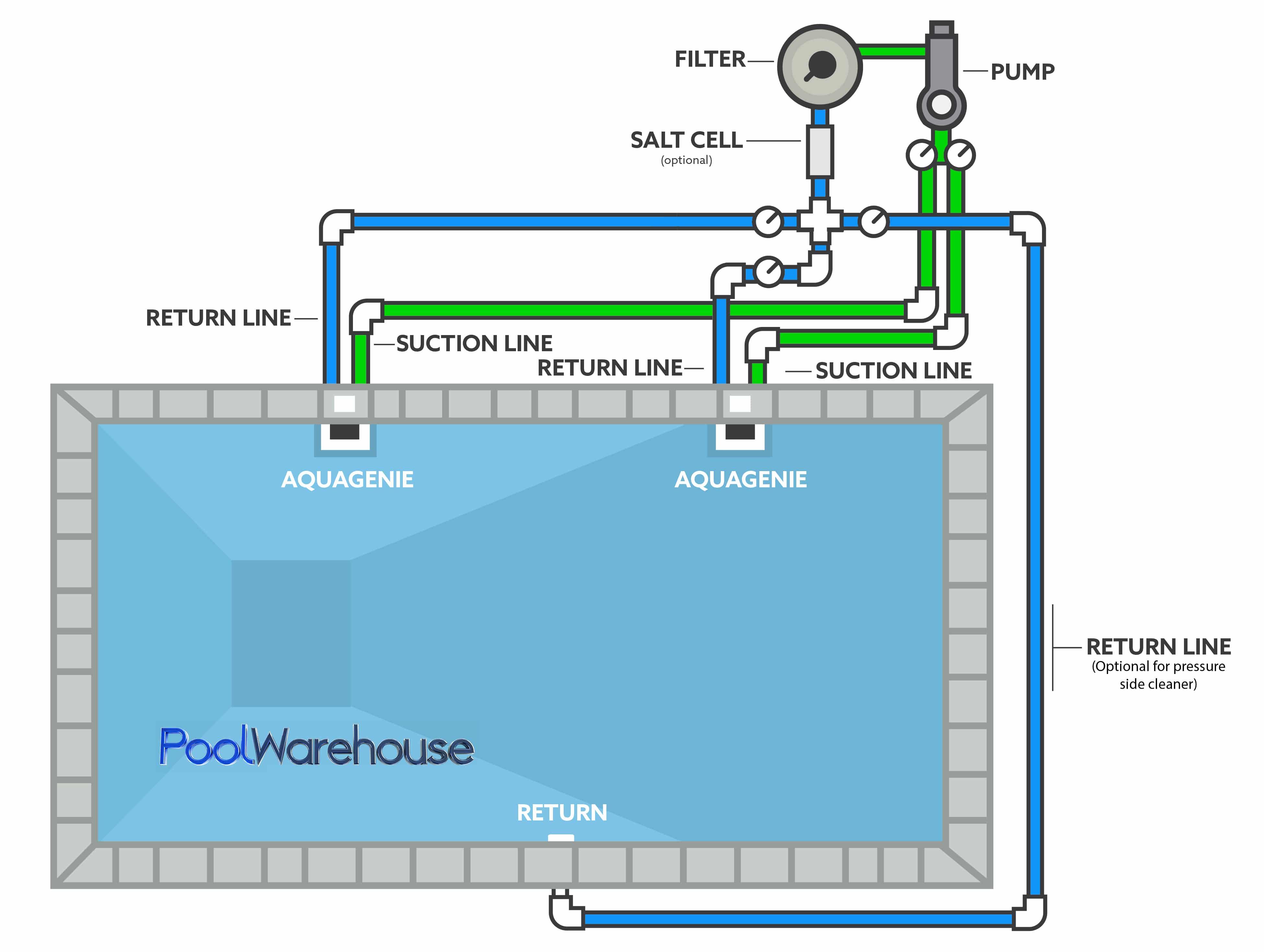 Ag Pool Plumbing Pool Graphic on Inground Pool Plumbing Diagram