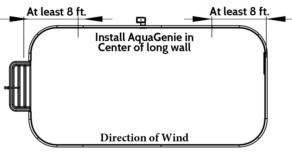 Aqua Genie Locations