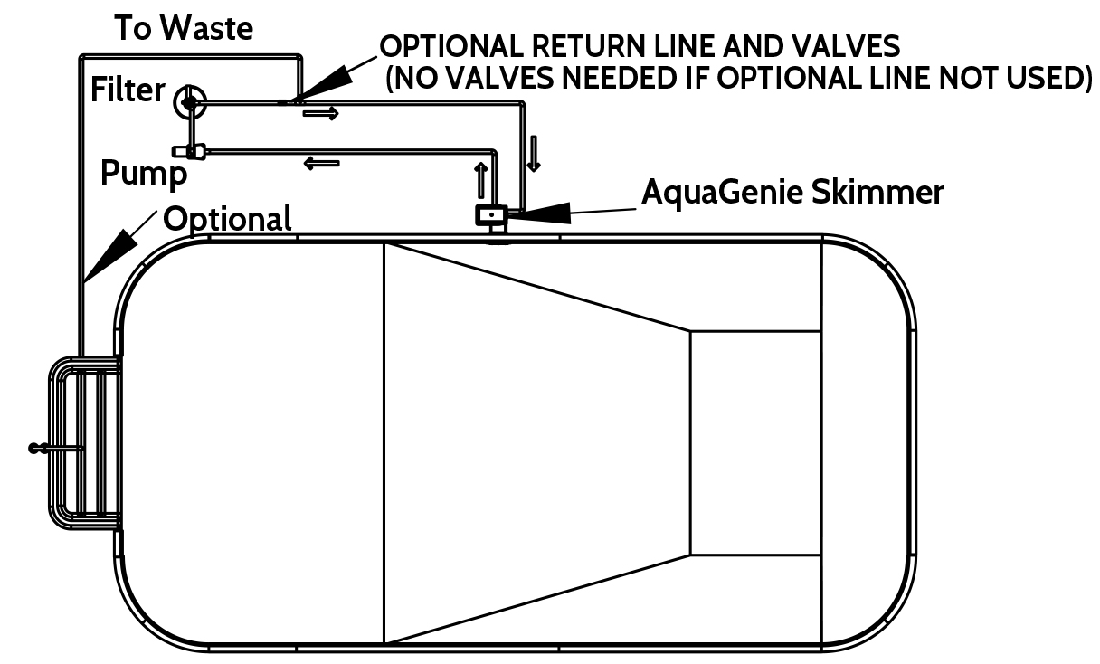 Pool Skimmer Installation Diagram Pentair Plumbing Free Download Wiring Schematic Aqua Genie Warehouse 1216x734 Image