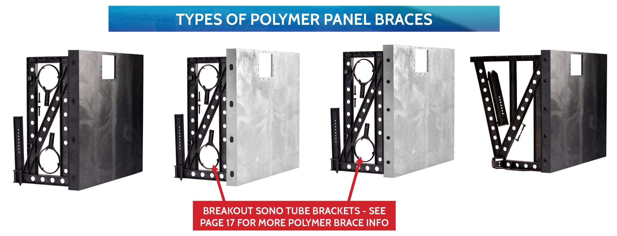 Inground Pool Kit - Panels
