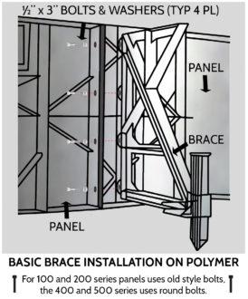 Pool Kit Installation - Panels