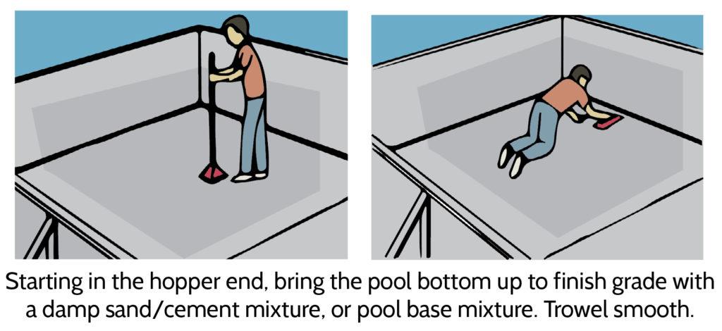 Pool Kit Installation - Troweling