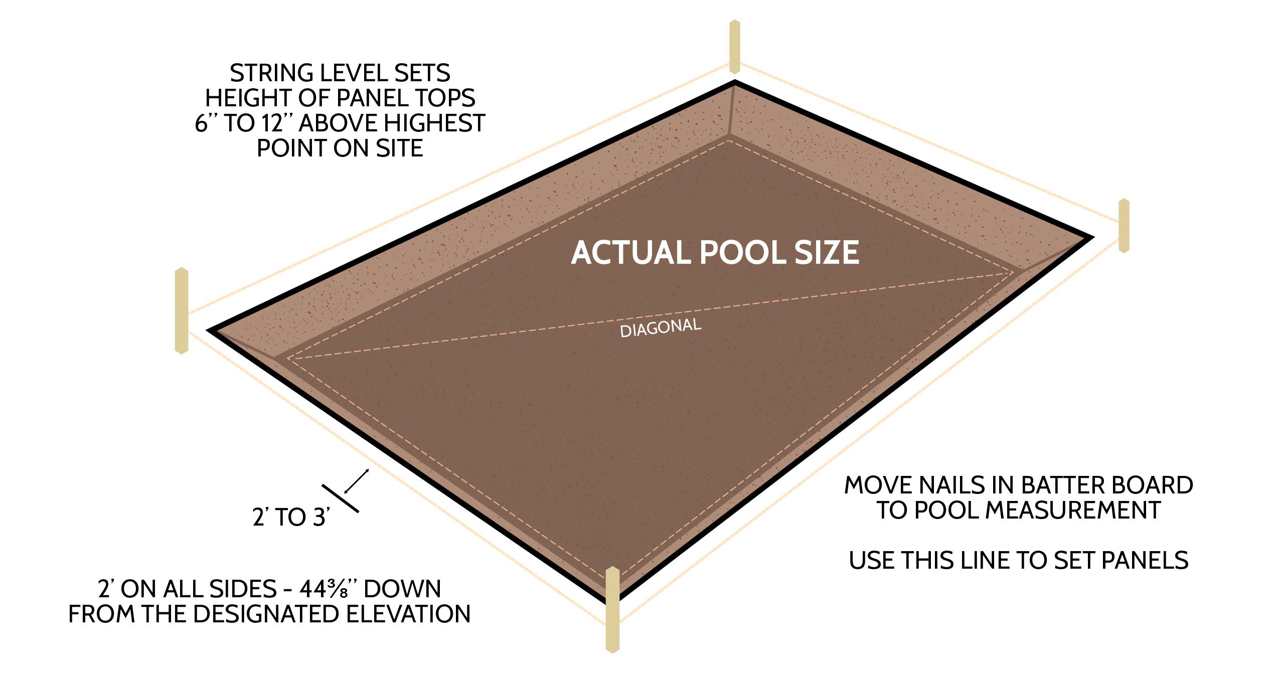 Swimming Pool Layout Inground Kits Kite Diagrams Youtube Kit