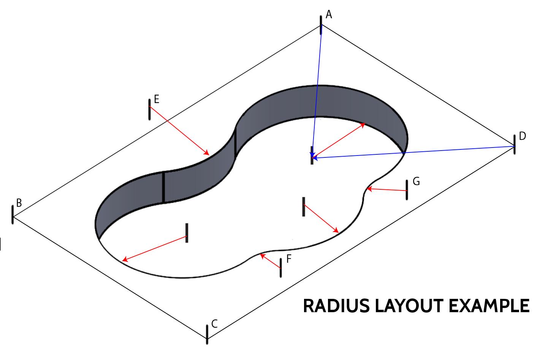 Swimming Pool Layout Inground Kits Kite Diagrams Youtube Kit Radius