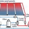 Enersol-heaters-with-solar-control-systems-How-it-works-sunny