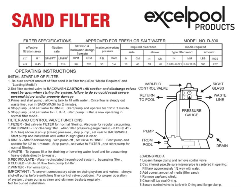 """Excel Top Mount 31"""" Sand Filter"""